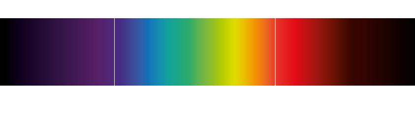 Farbspektrum des sichtbaren Lichts